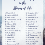 30 Days of Praising God in the Storms of Life