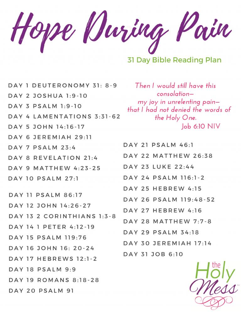 Hope During Pain Bible Verses