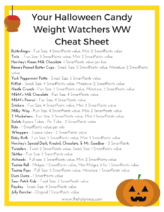 Your Halloween Candy Weight Watchers WW Cheat Sheet free printable