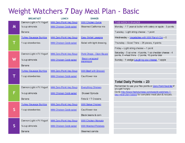Weight Watchers 7 Day Meal Plan printable
