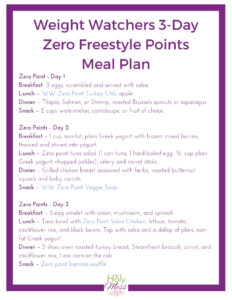 3 Day Zero Point Meal Plan