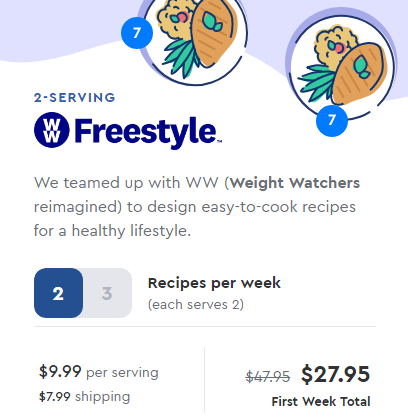 Blue Apron + WW pricing plan