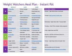Free printable Weight Watchers Instant Pot 7 day meal plan