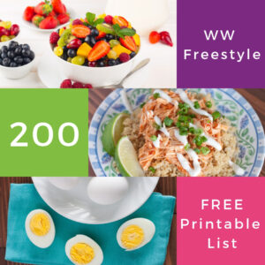 image regarding Weight Watchers Freestyle Food List Printable titled Excess weight Watchers 200 Freestyle Zero Simple fact Foodstuff Record
