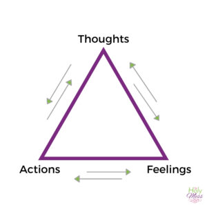 Cognitive Behavior Triangle