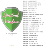 Bible verses about Spiritual Warfare