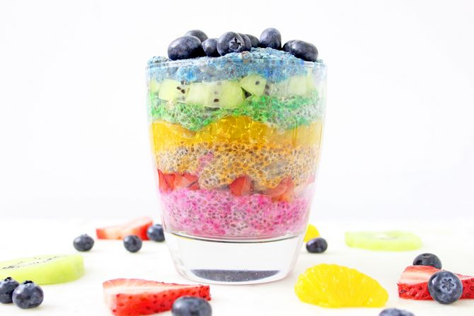 Rainbow Chia seed pudding - healthy and delicious!