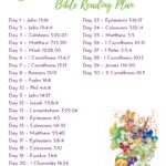 Fruits of the Spirit Bible Reading Plan