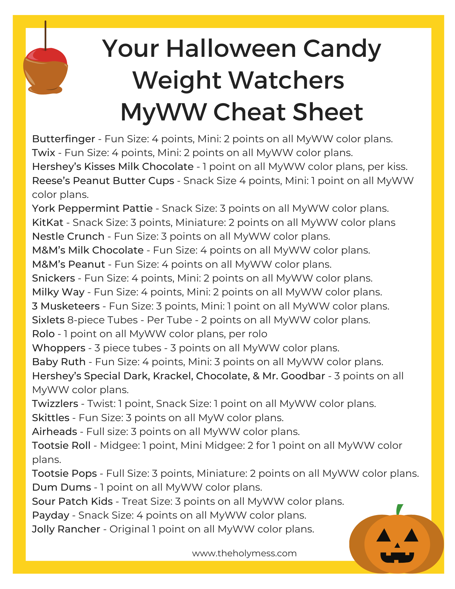 List of Weight watchers points for Halloween Candy