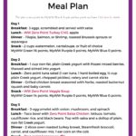 Weight Watchers 3 day low point meal plan