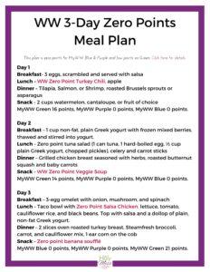 WW 3 Day Zero Point Meal Plan printable