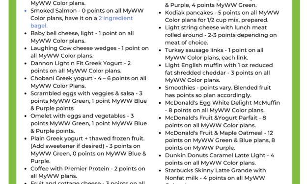 25+ Weight Watchers Breakfast Ideas