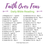 Faith Over Fear Bible Verses