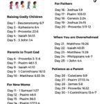 Bible Verses for Parenting