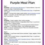 WW 3 day purple meal plan printable from The Holy Mess