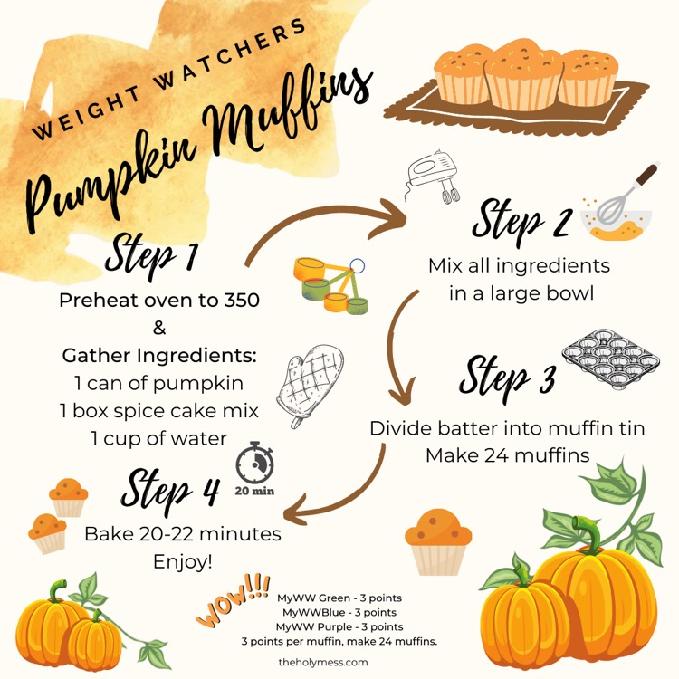 Pumpkin Muffins Graphic Recipe