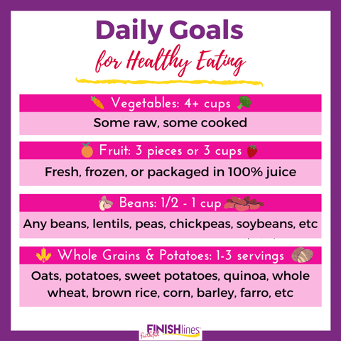 Healthy Eating Daily Goals