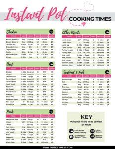 Instant Pot Cook Times
