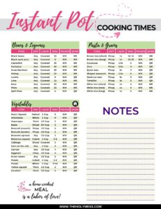 IP cooking times chart