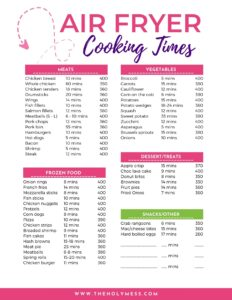 Air Fryer Cooking Time and Temp Printable PDF