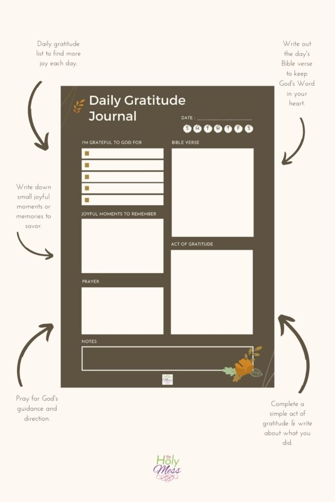 Daily gratitude page what's included
